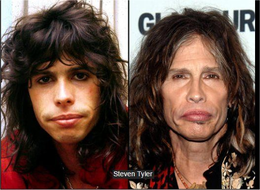 Steven Tyler Then And Now Steven Tyler Stars Then And Now