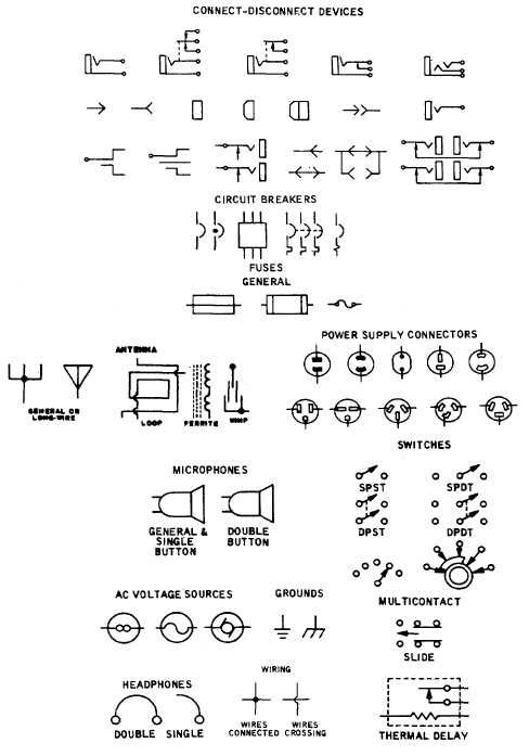 electronic component schematic symbols. input jacks , power, Circuit diagram