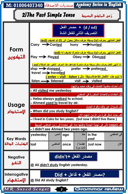 قواعد اللغة الانجليزية اسهل طريقة English Vocabulary Words English Language Learning English Language Teaching