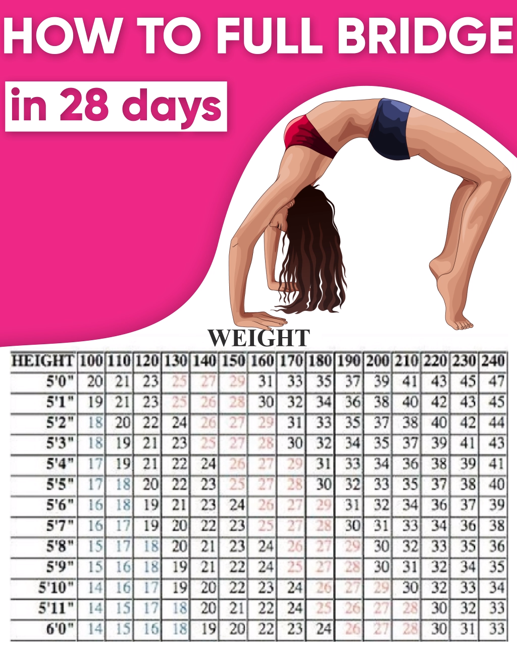 Easy answer - yoga workout that helps you to become flexible is right below!!! You need 28 days to see visible results!!! Try and enjoy!!! A perfect body is not the only dream but reality!!!
