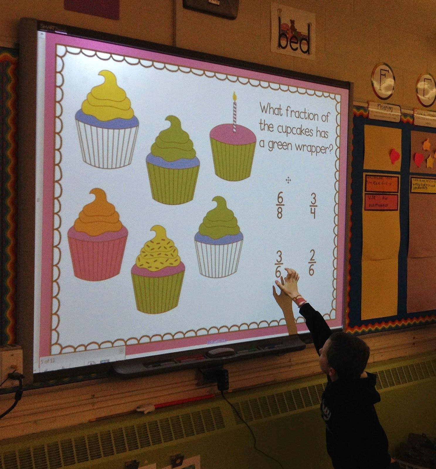 How To Teach Fractions Right A Smart Interactive