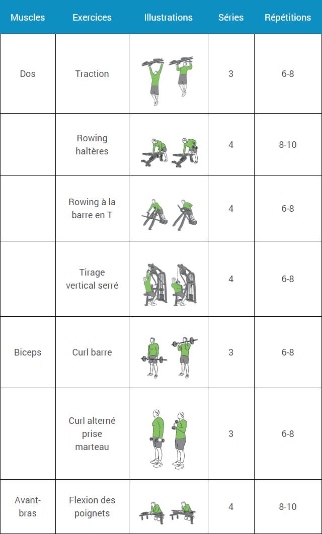 Exceptionnel Programme de musculation pour débutant sur 6 semaines. Comprend un  FJ63