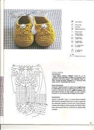 Resultado de imagen de como hacer zapatitos tejidos para bebe