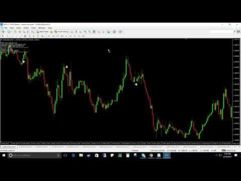 Free Binary Options Trading System Binary Signals 90 Win Rate