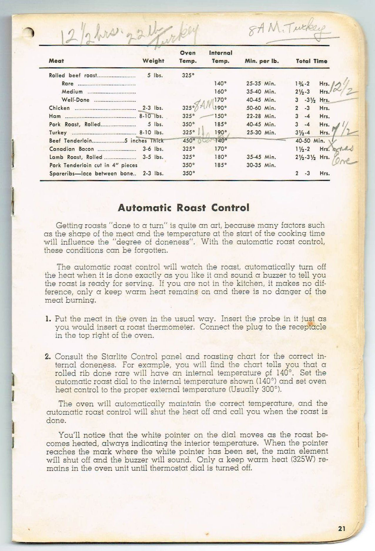 tappan guide page 31 tappan fabulous 400 pinterest stove rh pinterest com User Webcast User Manual