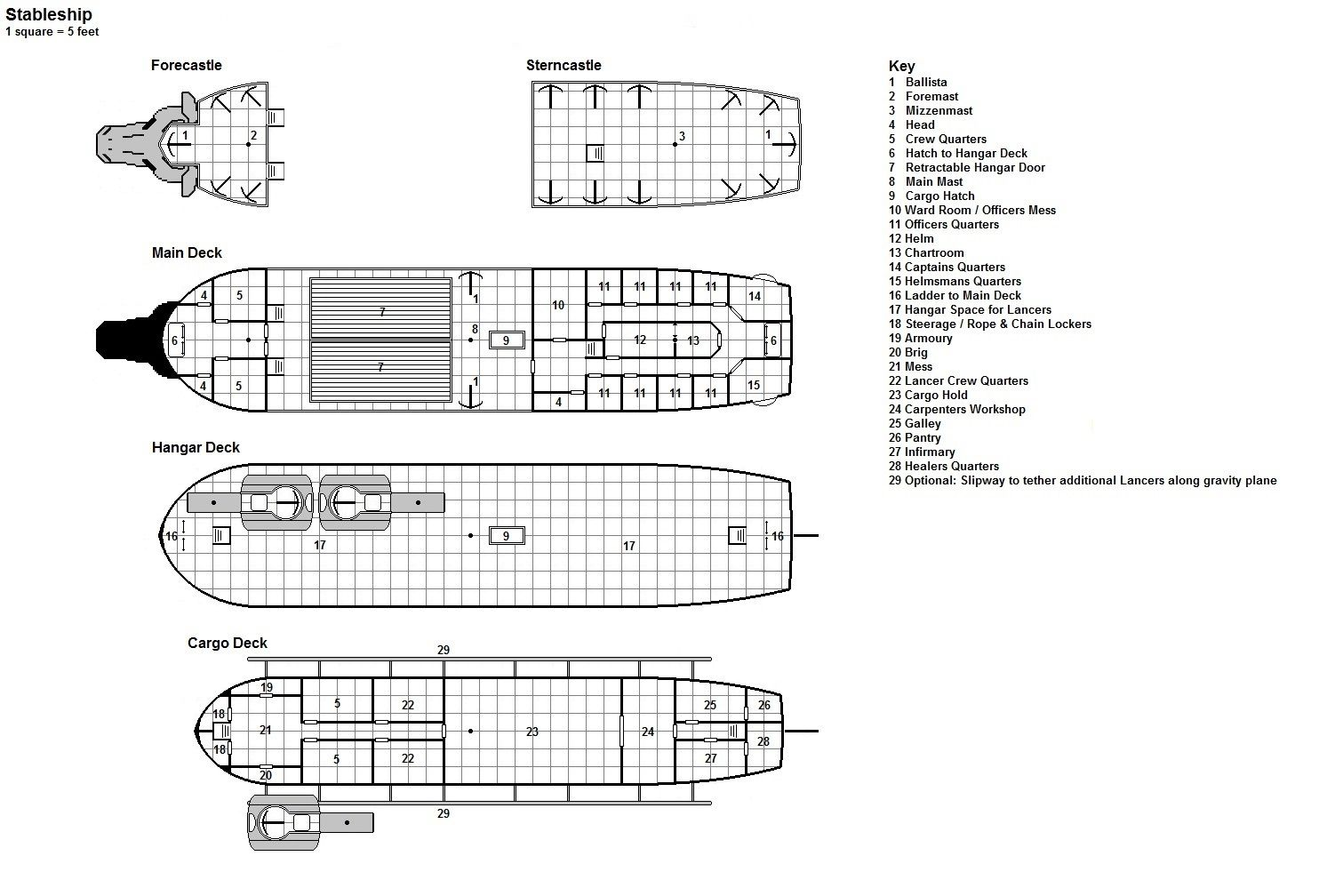 Stableship Fantasy Rpg Roleplaying Game Deck Plans