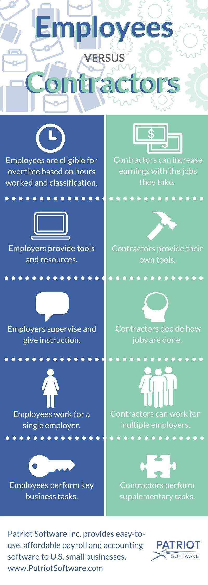 Classifying Independent Contractors Vs Employees Infographic Infographic Marketing Infographic Big Data