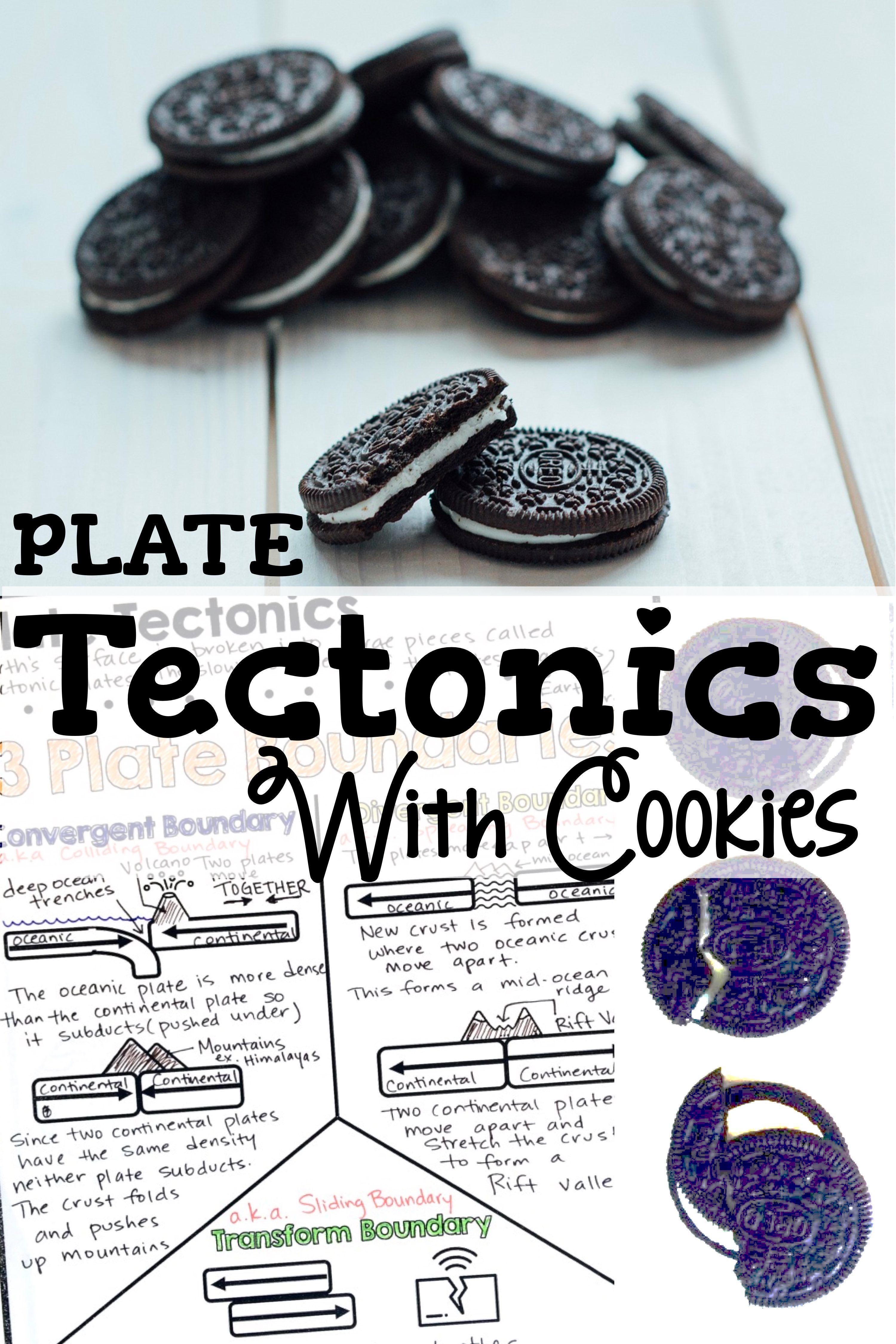 Plate Tectonics Activities In
