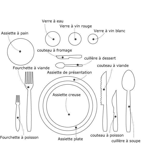 Manicure Table Setup Diagram
