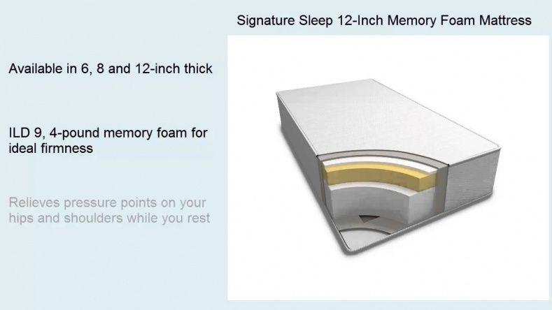 Signature Sleep 12 Inch Memory Foam Mattress King Mattress Ideas