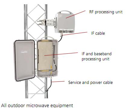 Microwave Antennas Types Bestmicrowave