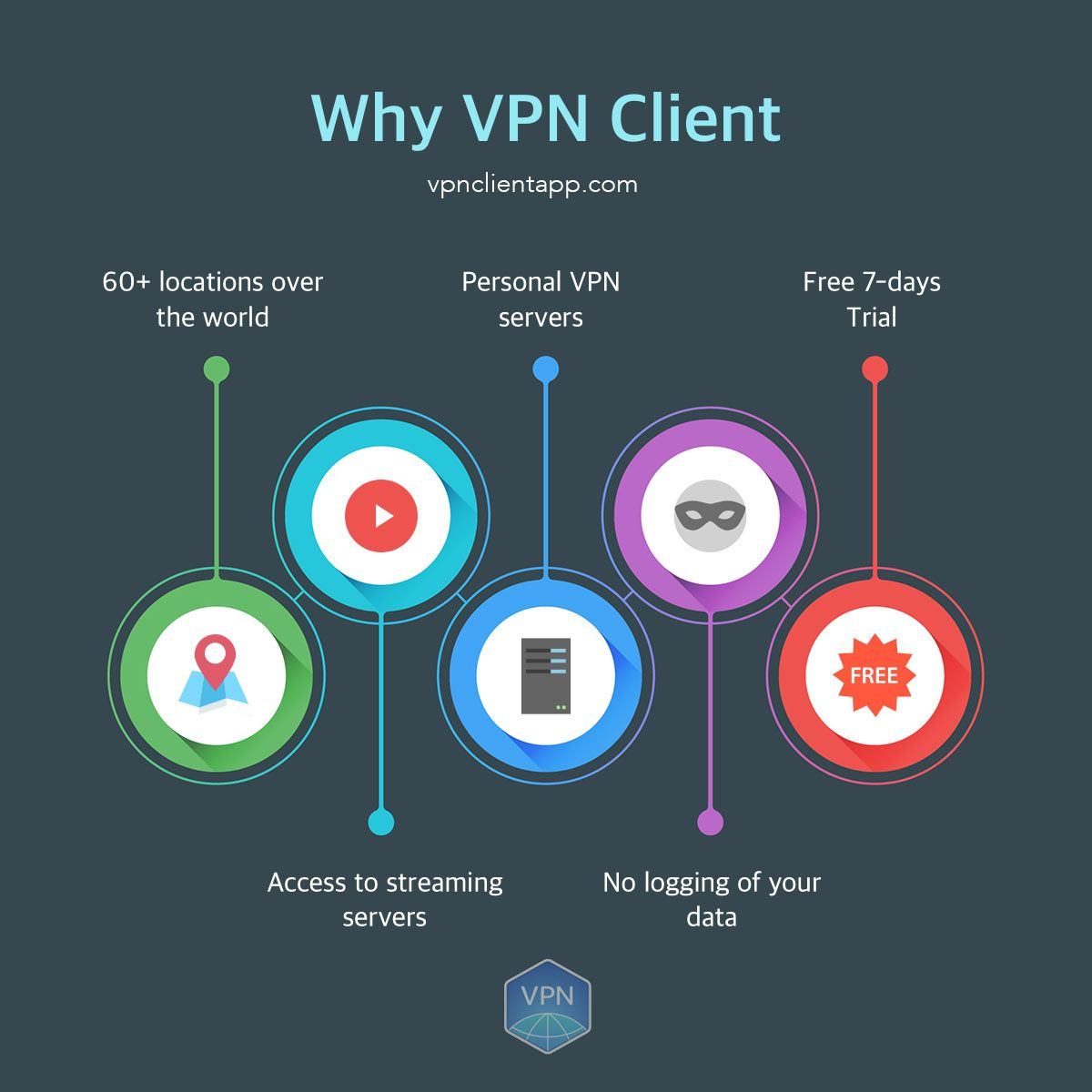 039d0b9151a34049f7cf495ca31c3740 - What Are The Benefits Of Having A Vpn