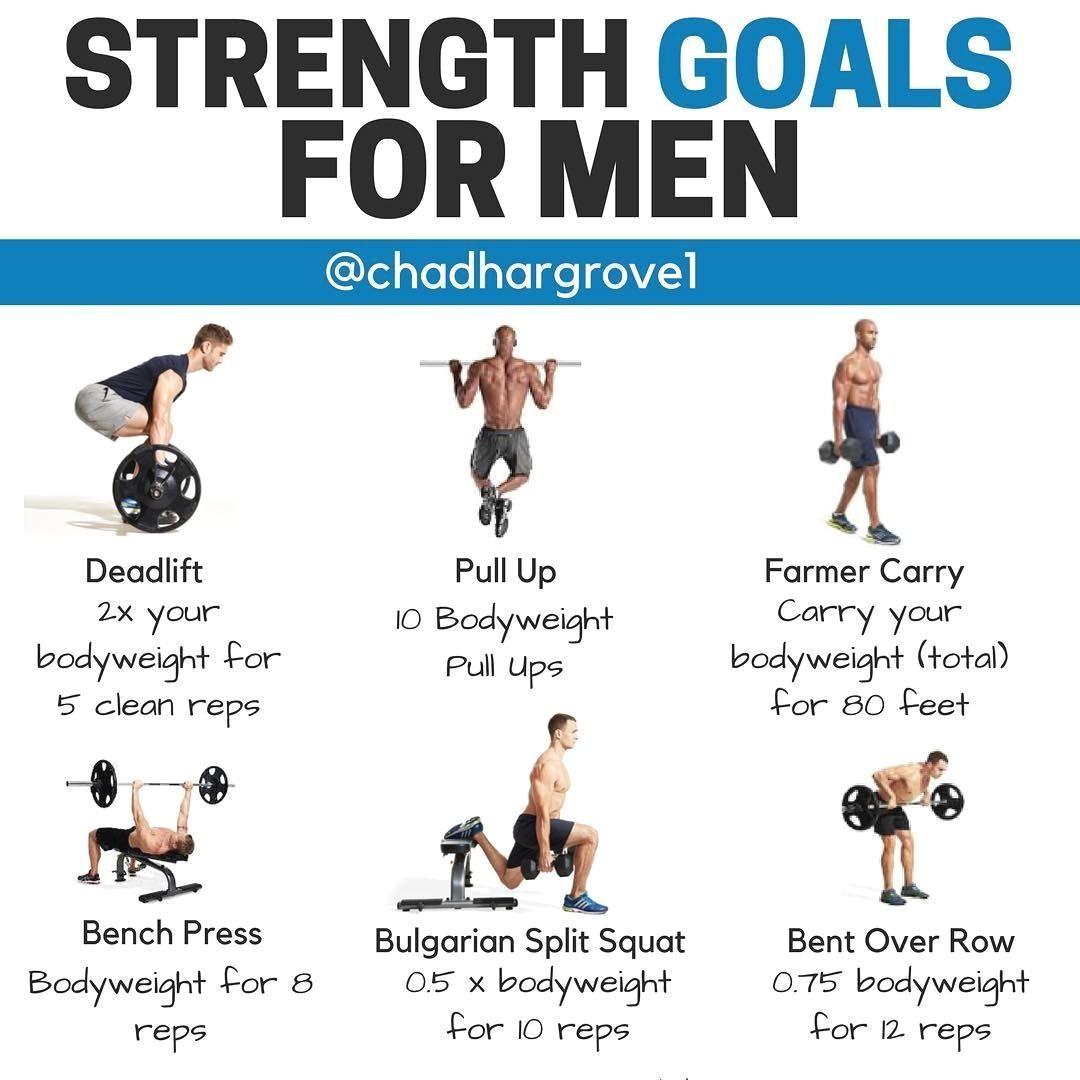Self Motivation Exercises Fitnessmotivation Gym Workout Tips Strength Workout Gym Workouts