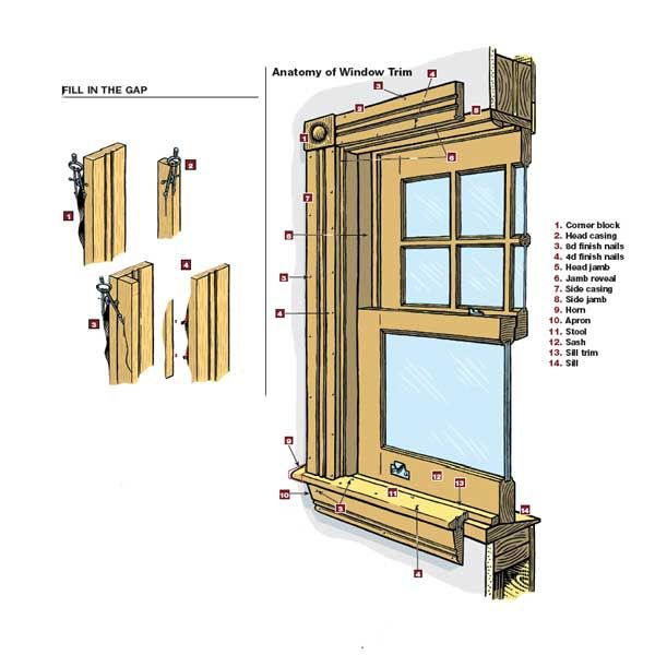 How to trim out a window window trims window and this for Parts of an exterior window