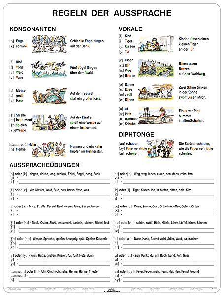 alphabet 1 auf deutsch bitte deutsch aussprache deutsch deutsche sprache. Black Bedroom Furniture Sets. Home Design Ideas