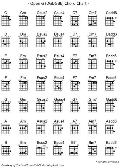 The Devil Tuned this Guitar: Open G Chord Chart | luxury cars ...