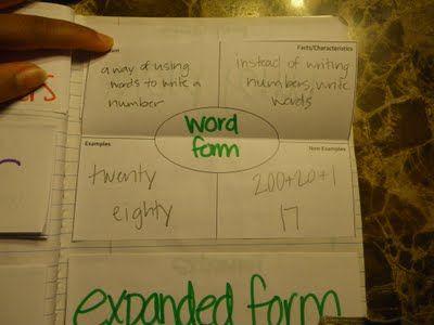 Math Notebooking...Fabulous ideas!!!!