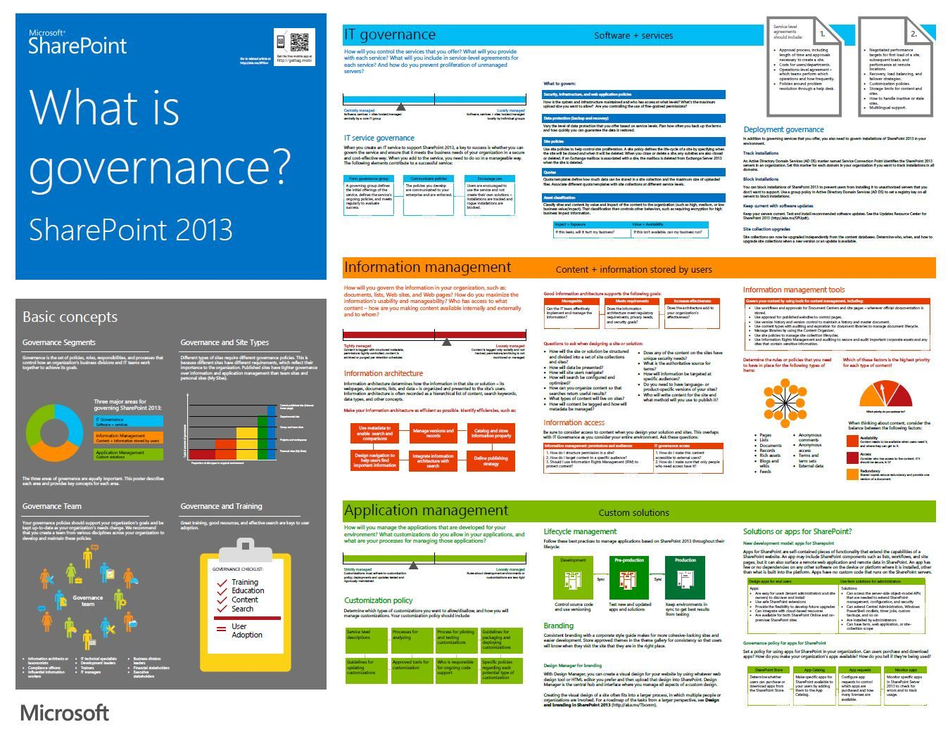 sharepoint governance - Google zoeken | SharePoint | Pinterest