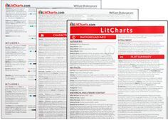 LitCharts explanation of THEMES and SYMBOLS in The Crucible...use ...