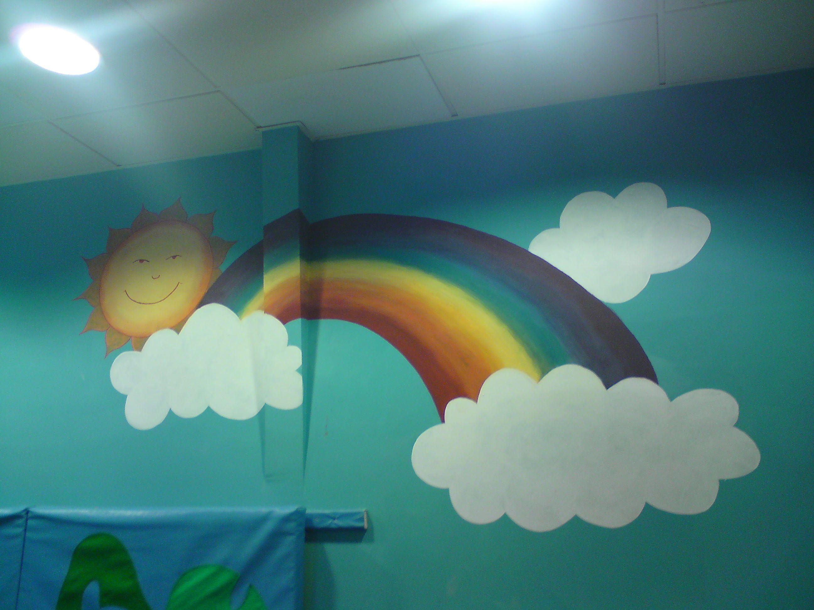 Playroom Paint Kid Ideas Bedroom Kids Room Stuff Girl Rooms Playrooms Art Paintings Children S