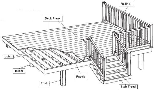 Superb deck drawings 1 deck permit drawings ideas for for 12x16 deck plans free