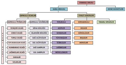 Türkiye Selçukluları (1075-1308)  Türkiye Selçukluları kolu, Arslan Yabgu'nun oğlu Kutalmış'ın neslindendir. Kutalmış'ın oğlu Süleyman Şah 1075'te İznik'i almış ve oğlu I. Kılıçarslan burada hükümdarlığını ilân etmiştir (1092). Daha sonraları Konya başkent olmuştur. Türkiye Selçukluları İlhanlılar tarafından ortadan kaldırılmıştır (1308).