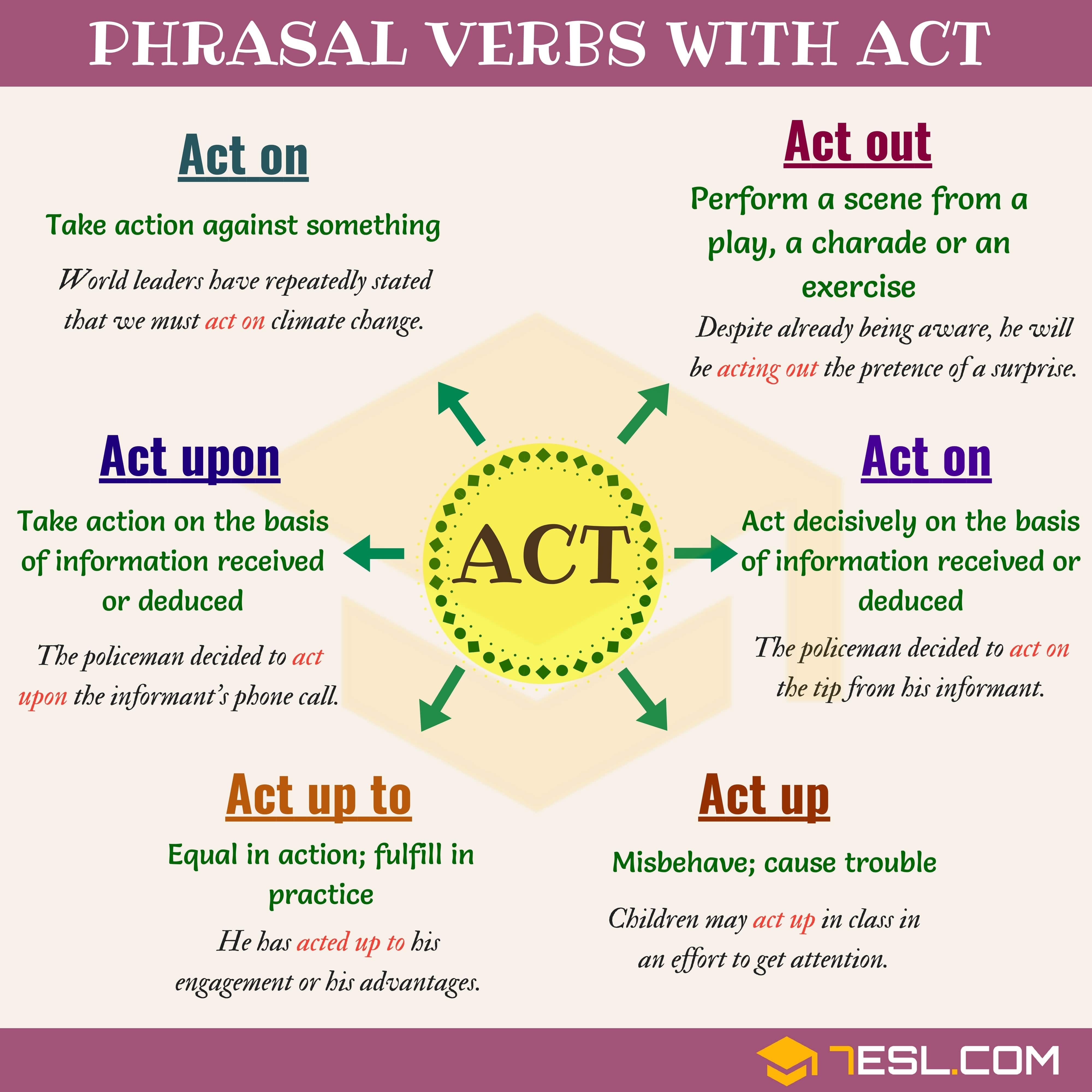 Phrasal Verbs With Act Act On Act Out Act Up Act Upon 7esl Vocabulario Em Ingles Idioma Ingles Ensino De Ingles [ 4000 x 4000 Pixel ]