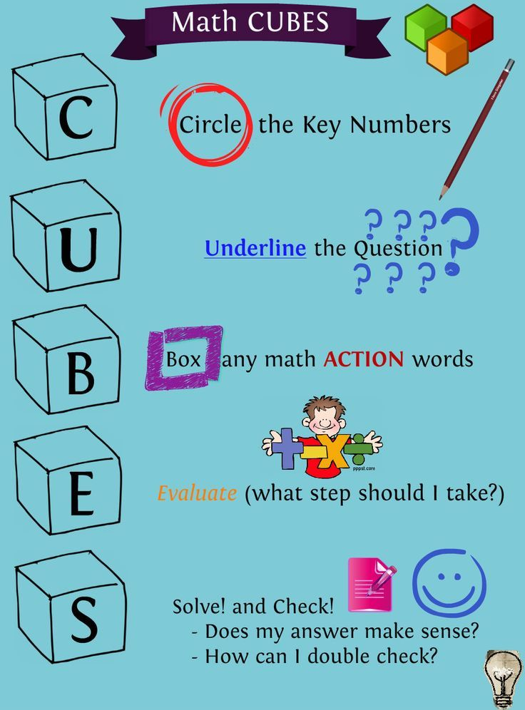 cubes strategy for solving math word problems | Math | Pinterest ...