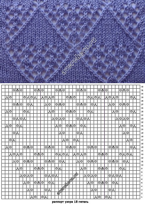 05 - Ажур.   knitting projects to try   Pinterest   Patrones, Dos ...
