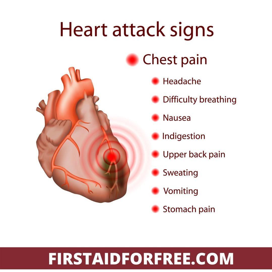 Ms Heart Attack