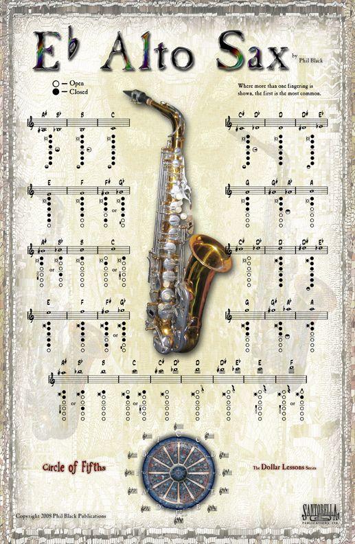 FingeringChartsAltoSax  Alto Saxophone    Chart