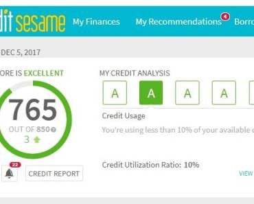 Home Interesting 2 Know What is credit score, Credit