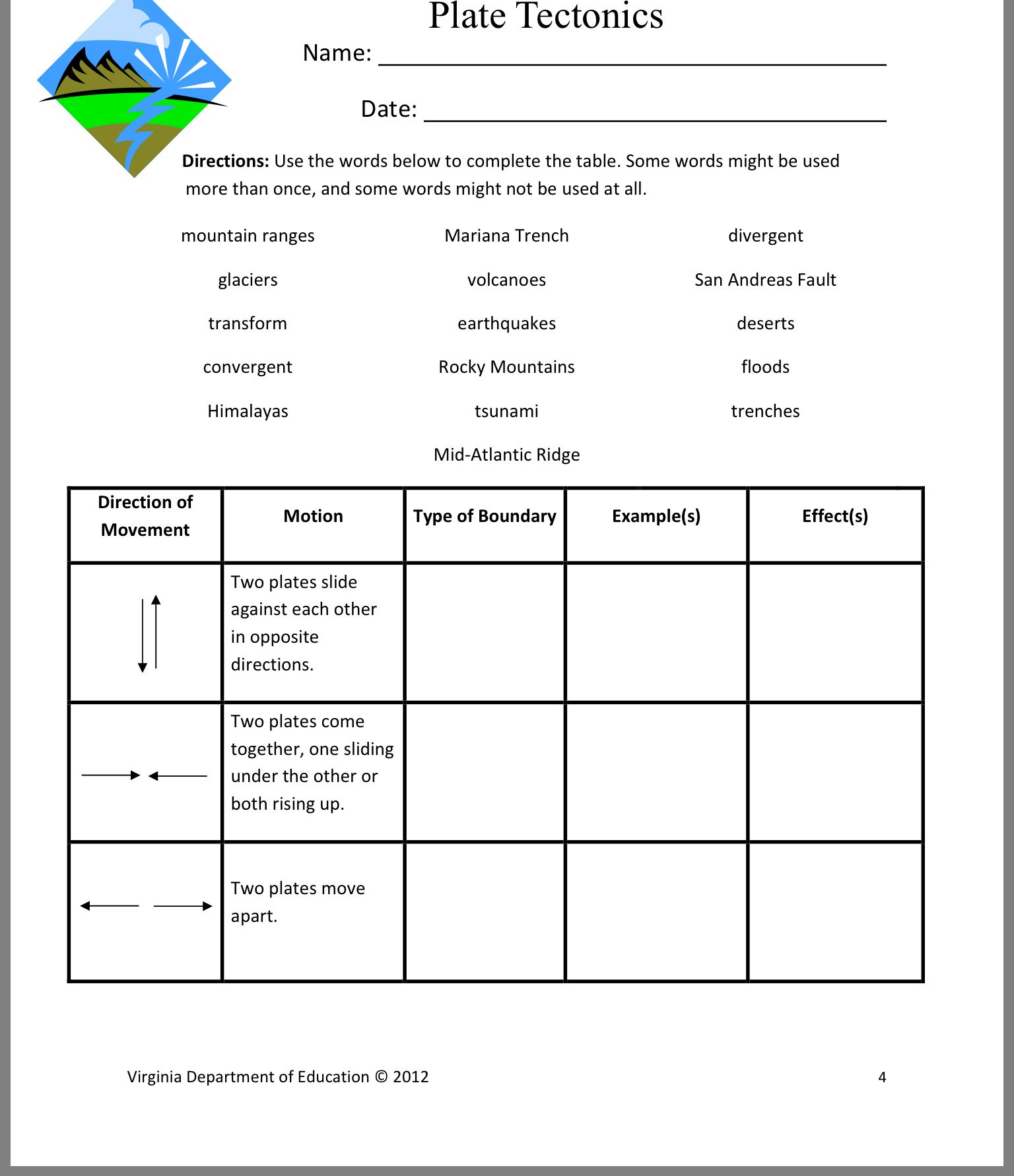 Pin By Melody Wolfe On Plate Techtonics Earth Science Lessons Earth Science Middle School Earth And Space Science