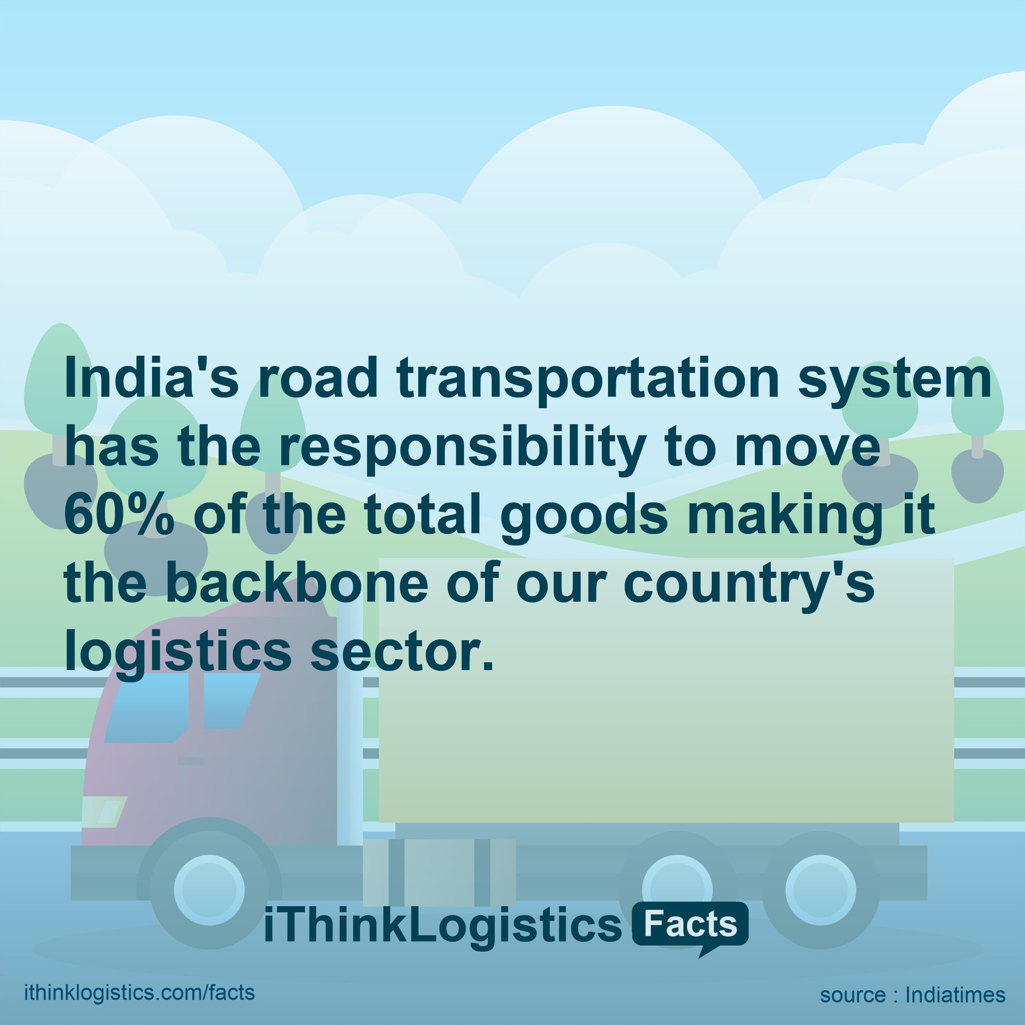 India is building road at the rate of 7.2km/day which is