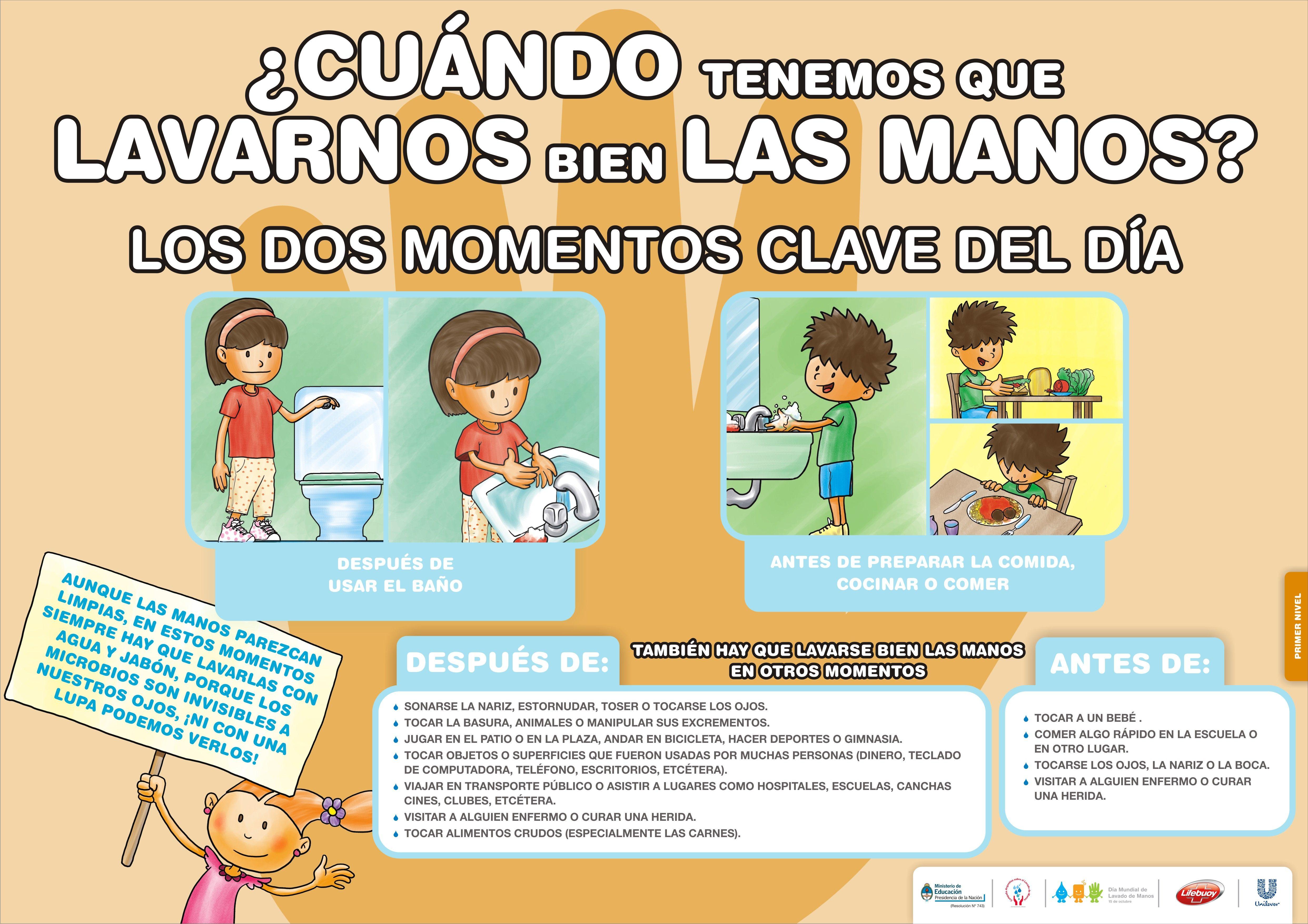 Cuando Lavarse Las Manos 1er Ciclo Reflexive Verbs Spanish
