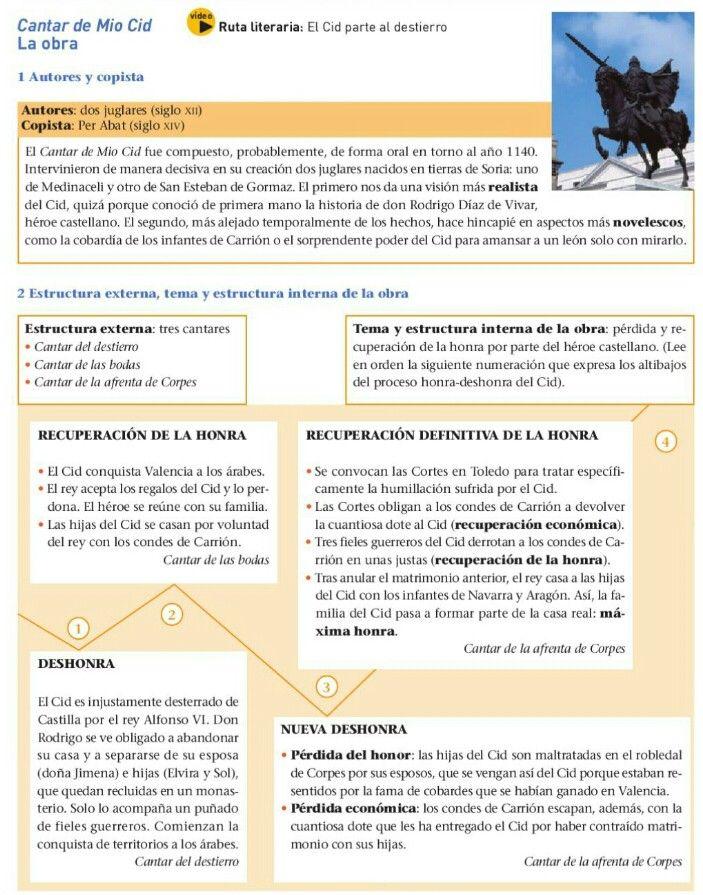 Cantar Del Mío Cid Literatura Española Arte Y Literatura Poema Del Mio Cid