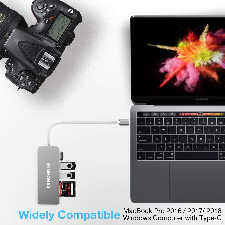 INNOMAX Thunderbolt 3 USB Hub for MacBook Pro 2018/2017/2016, USB-C