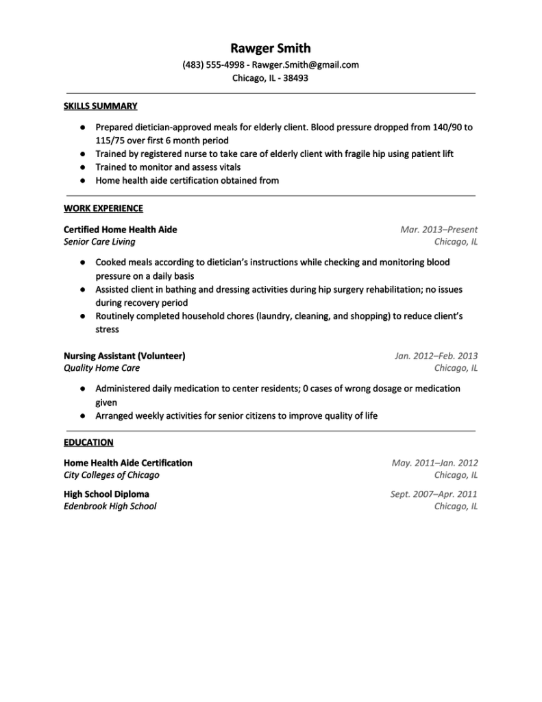 Care Aide Sample Resume Termination Letter Format Service Contract