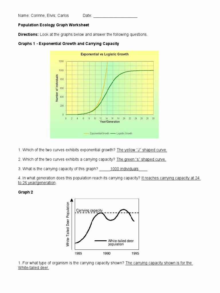 Population Ecology Graph Worksheet Answers - worksheet