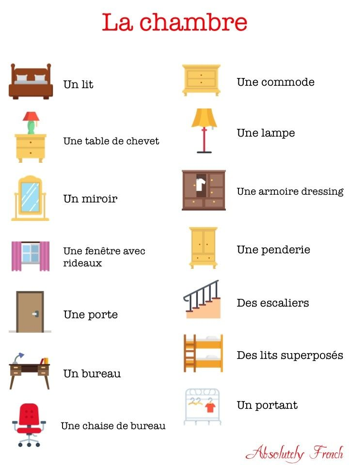 Vocabulaire Les Meubles De La Maison France Vocabulaire Francais Debutant