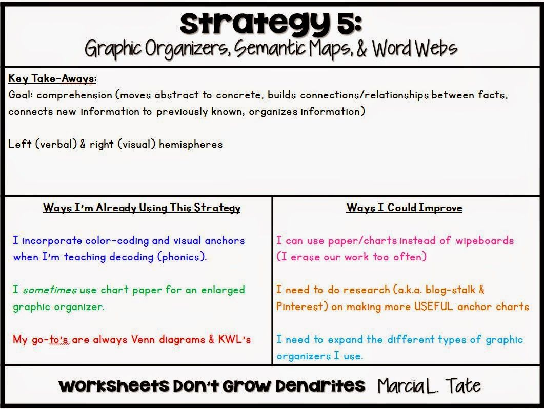 Positively Learning Worksheets Don T Grow Dendrites