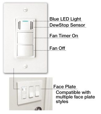 The Dewstop Fs 100 Condensation Sentry Fan Switch Is Ideal For Preventing The Growth Of Mold And Mildew Created B Blue Led Lights Shower Vent Bathroom Vent Fan