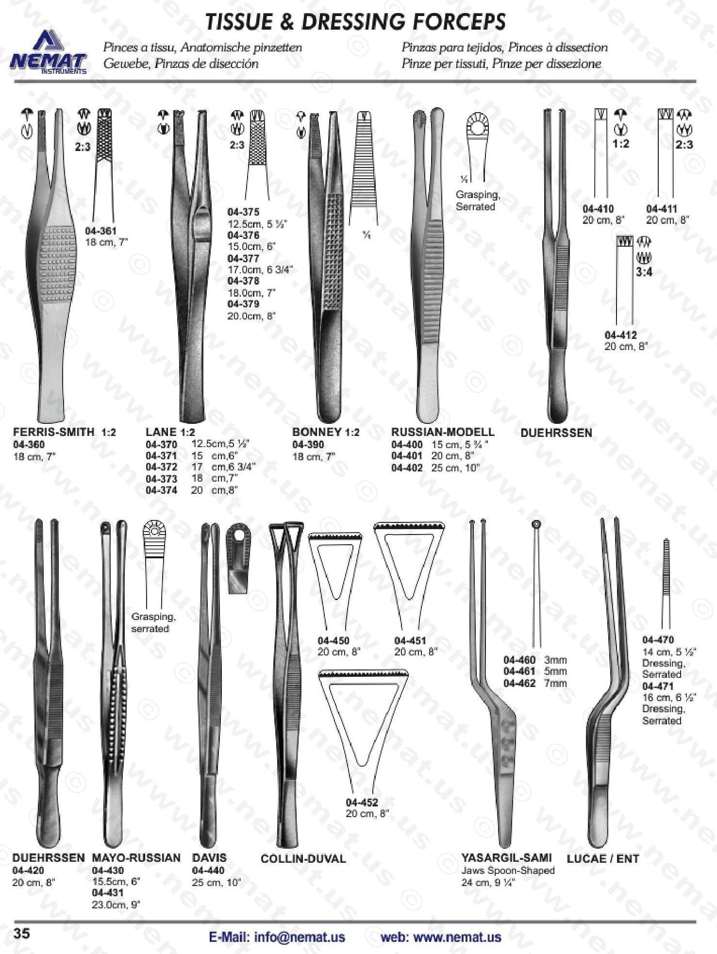 Nemat Instruments