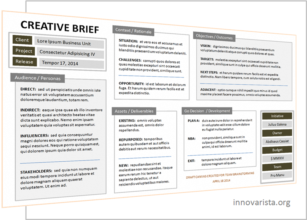 marketing brief An excellent marketing brief template sample will allow you to say just what you want, and how you want you can customize it to your heart's content, and make sure it depicts exactly what you want your campaign to be like.