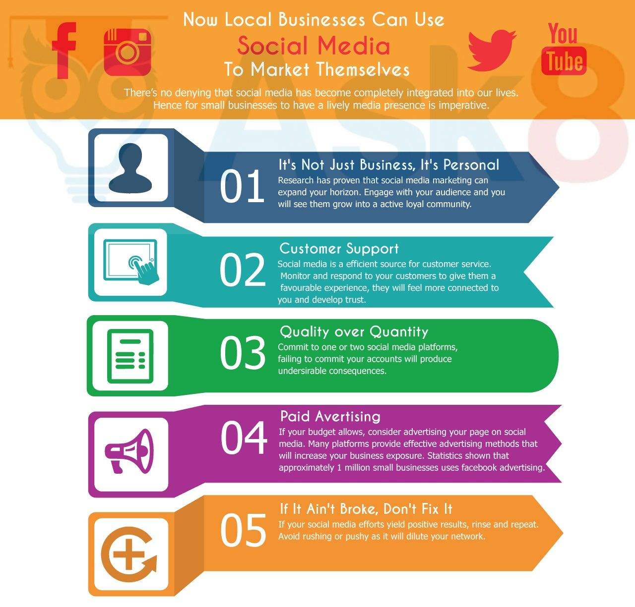 Social Media Can Be An Excellent Platform For Small Businesses And It Helps Grow Over The Digital Marketing Agency Digital Marketing Services Best Seo Services
