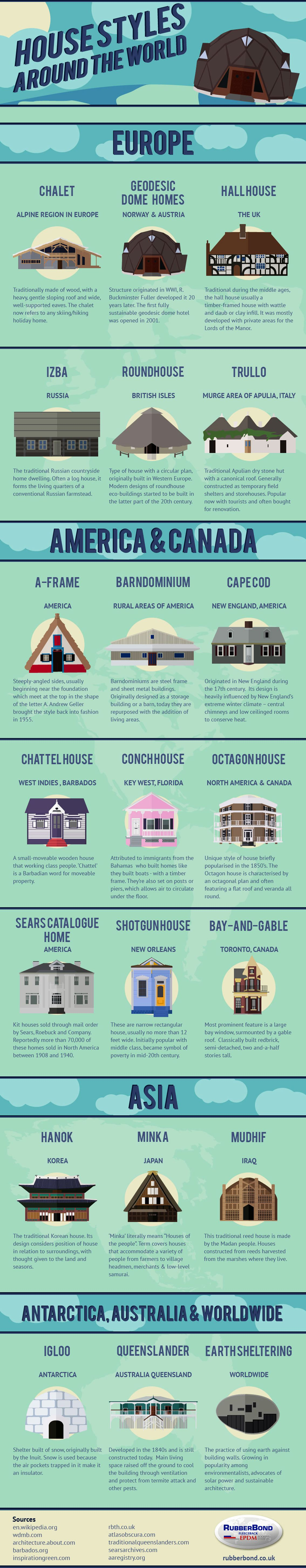 Amazing Houses Around the World - Architecture Infographic #architect #house