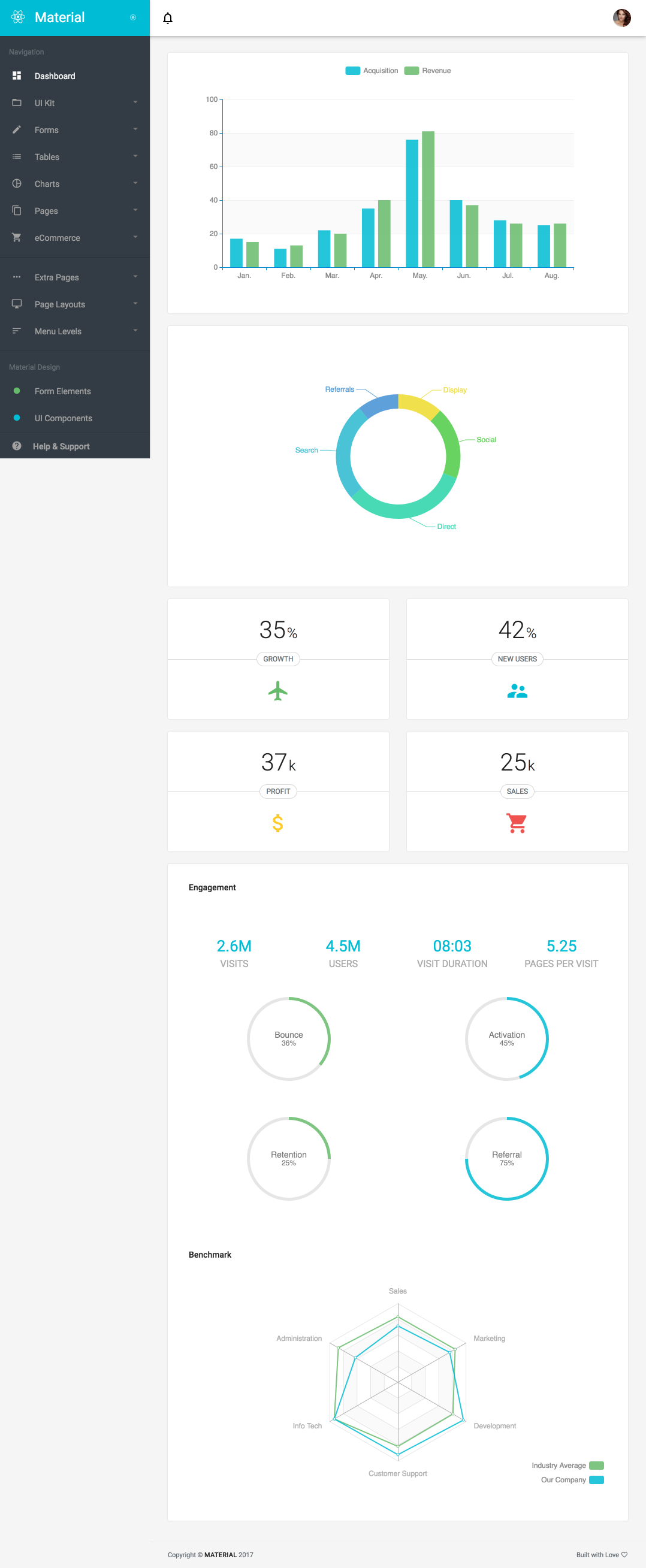 Material Design ReactJS Admin Web App with Bootstrap 4
