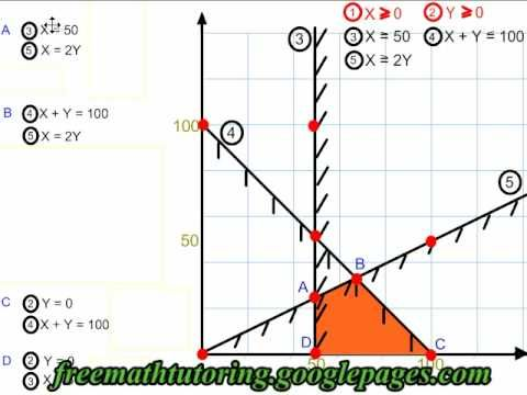 Definition And Examples Of Vertex Of A Polygon  Define Vertex Of