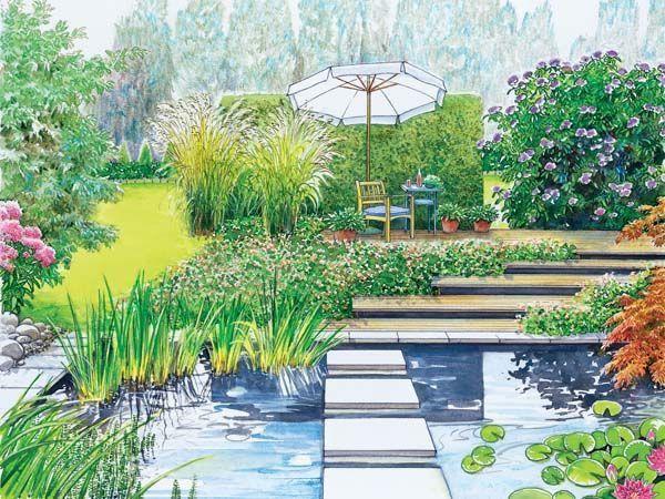 Landscape Sketch, Landscape Drawings, 3d Drawings, Landscape Designs,  Landscape Architecture, Garden Drawing, Garden Design Plans, Architect  Drawing, ...