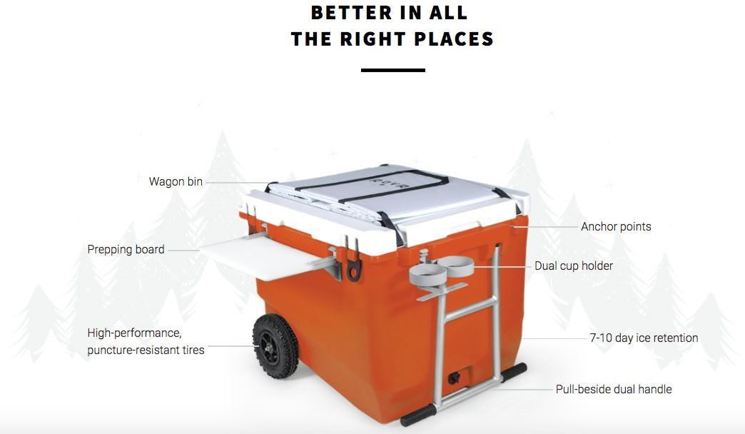 Best Wheeled Cooler Buying Guide Cooler With Wheels Rolling Cooler Cooler